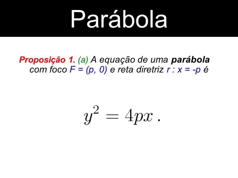 Proposição 1. (a) A equação de uma parábola com foco F = (p, 0) e reta diretriz r : x = -p é Parábola