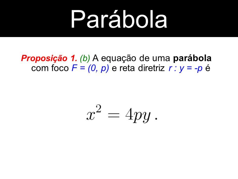 Proposição 1. (b) A equação de uma parábola com foco F = (0, p) e reta diretriz r : y = -p é Parábola