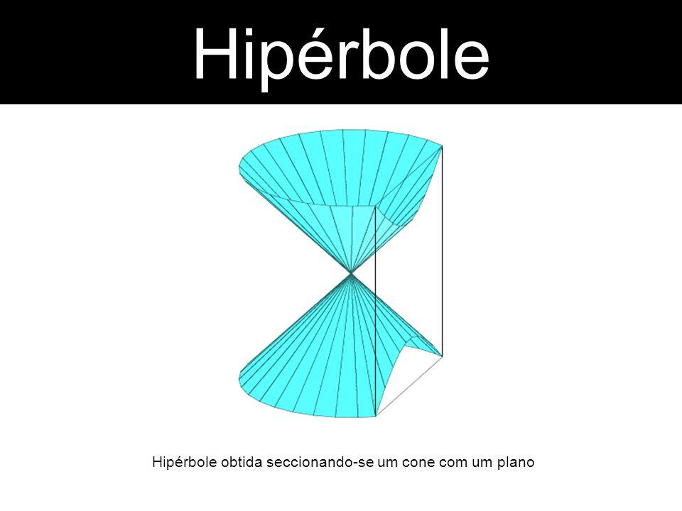 Hipérbole Hipérbole obtida seccionando-se um cone com um plano Hipérbole