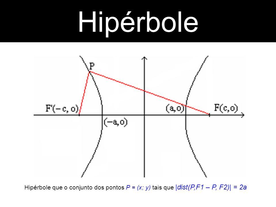 Hipérbole que o conjunto dos pontos P = (x; y) tais que |dist(P,F1 – P, F2)| = 2a Hipérbole