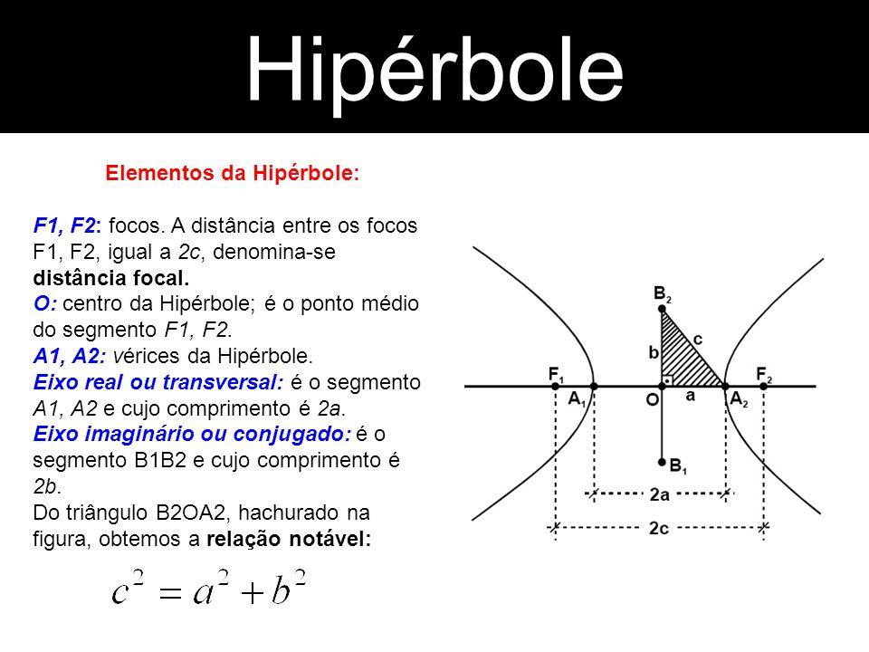 Elementos da Hipérbole: F1, F2: focos. A distância entre os focos F1, F2, igual a 2c, denomina-se distância focal. O: centro da Hipérbole; é o ponto m