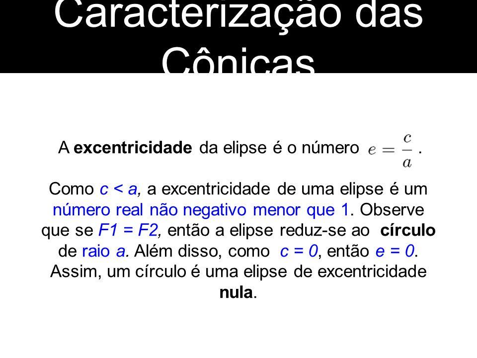 A excentricidade da elipse é o número. Como c < a, a excentricidade de uma elipse é um número real não negativo menor que 1. Observe que se F1 = F2, e