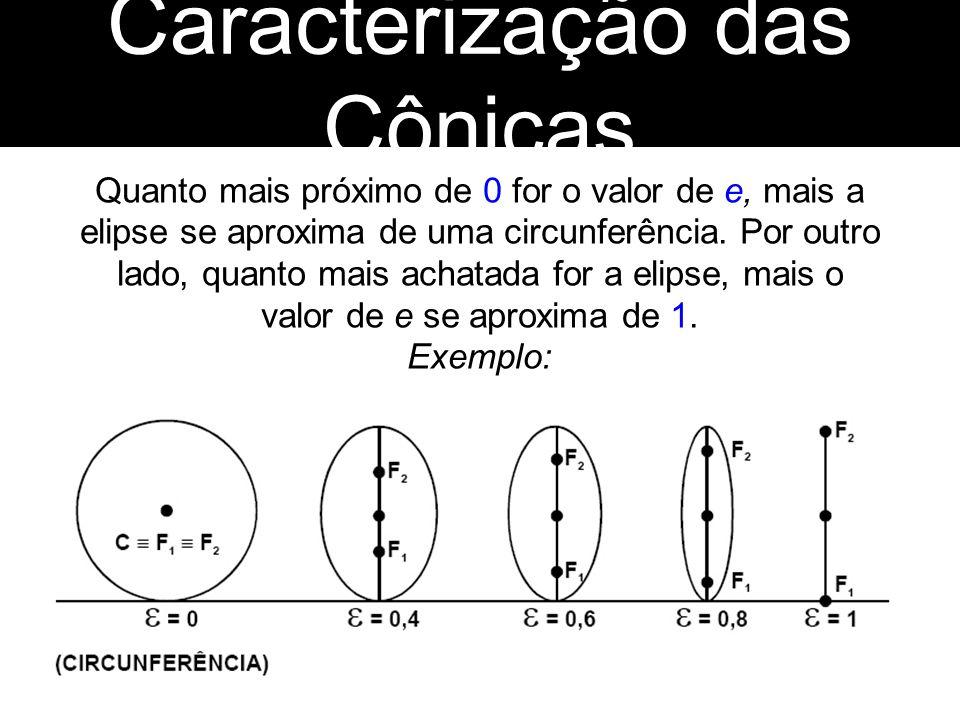 Quanto mais próximo de 0 for o valor de e, mais a elipse se aproxima de uma circunferência. Por outro lado, quanto mais achatada for a elipse, mais o