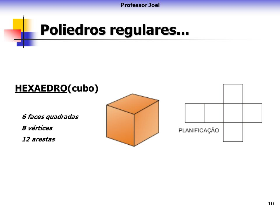 10 Poliedros regulares... Professor Joel HEXAEDRO(cubo) 6 faces quadradas 8 vértices 12 arestas