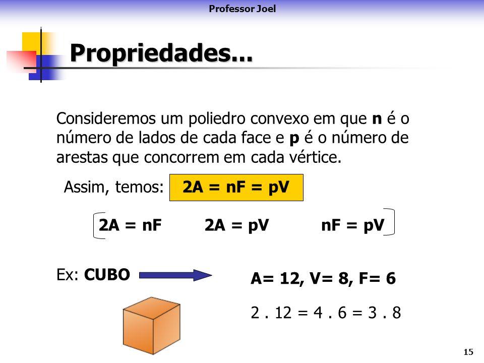15 Propriedades... Professor Joel Consideremos um poliedro convexo em que n é o número de lados de cada face e p é o número de arestas que concorrem e