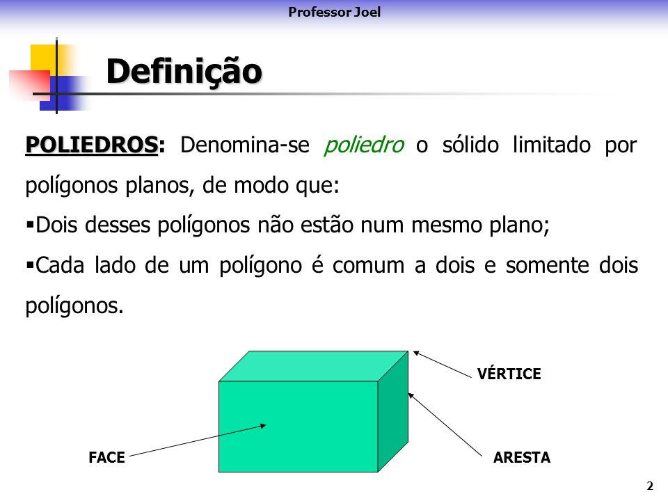 2 Definição POLIEDROS POLIEDROS: Denomina-se poliedro o sólido limitado por polígonos planos, de modo que: Dois desses polígonos não estão num mesmo p