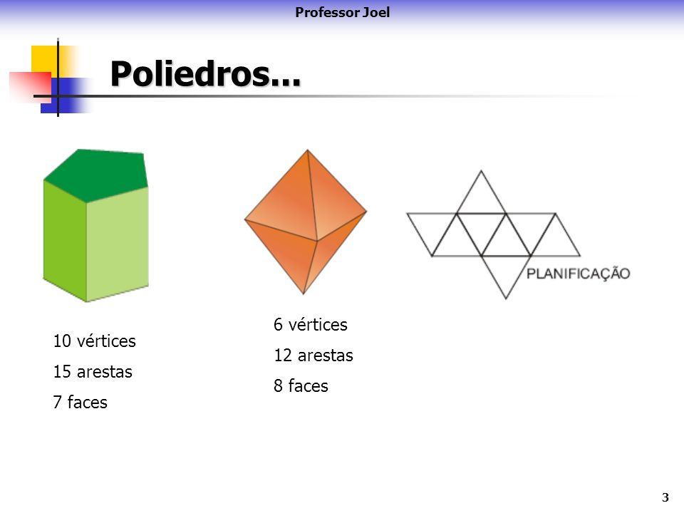 3 Poliedros... Professor Joel 10 vértices 15 arestas 7 faces 6 vértices 12 arestas 8 faces