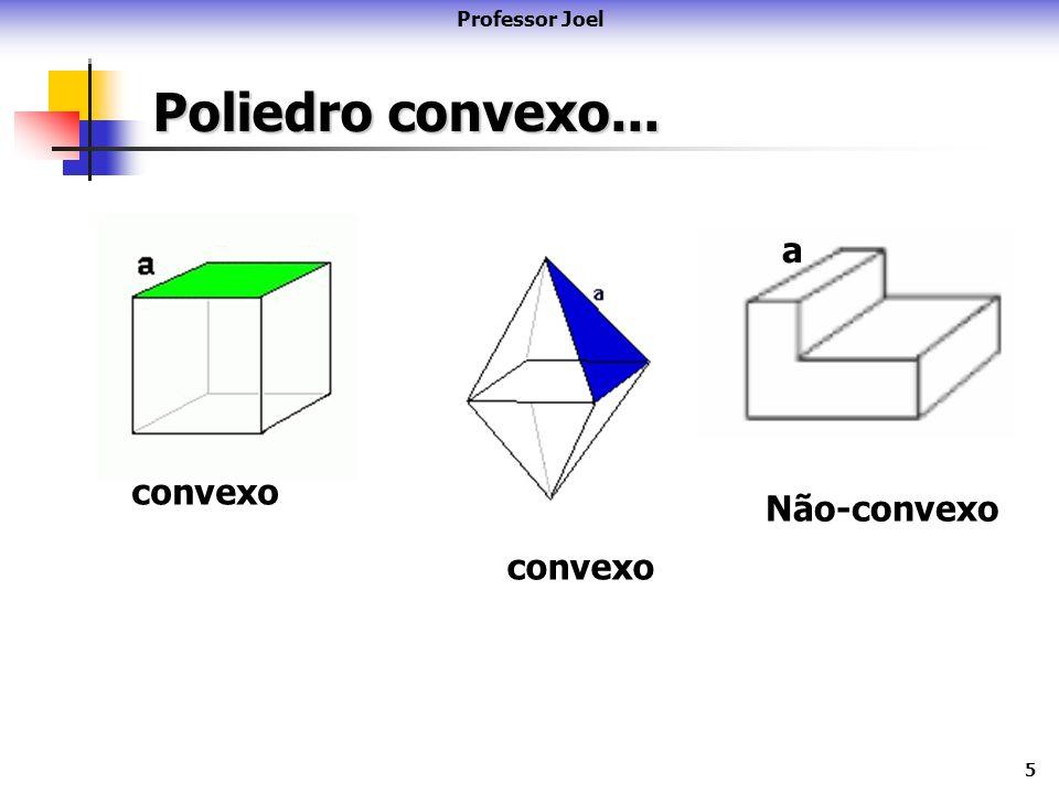 5 Poliedro convexo... Professor Joel a convexo Não-convexo
