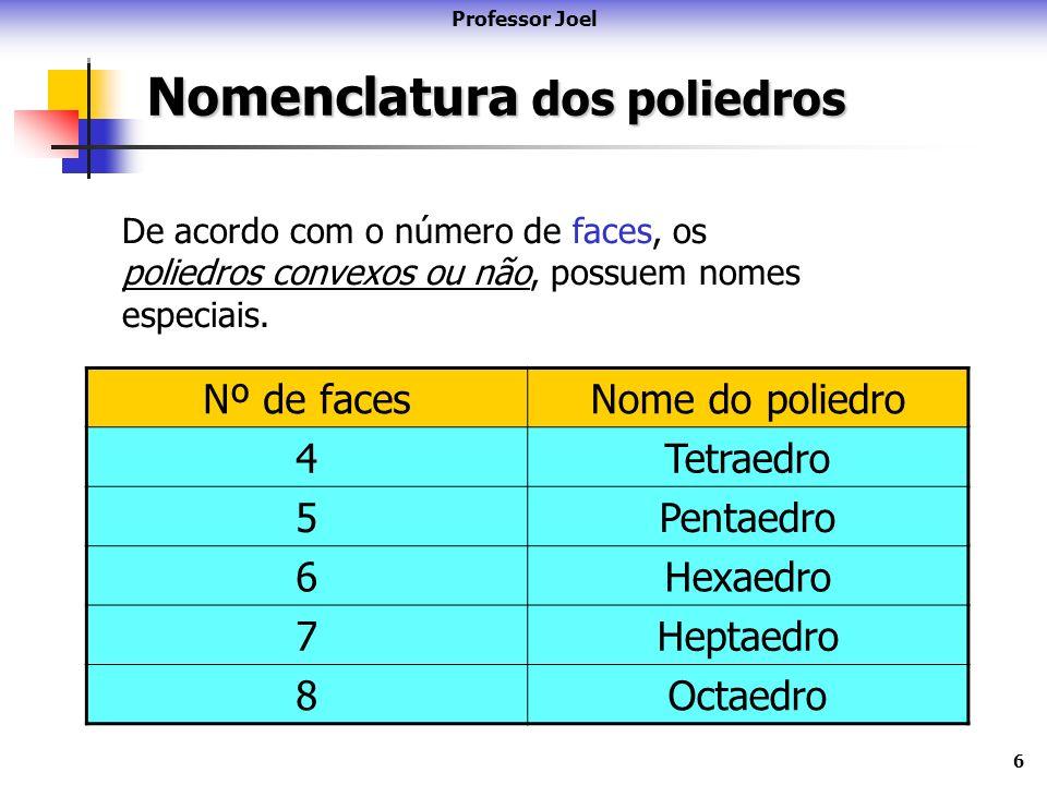 6 Nomenclatura dos poliedros Professor Joel De acordo com o número de faces, os poliedros convexos ou não, possuem nomes especiais. Nº de facesNome do