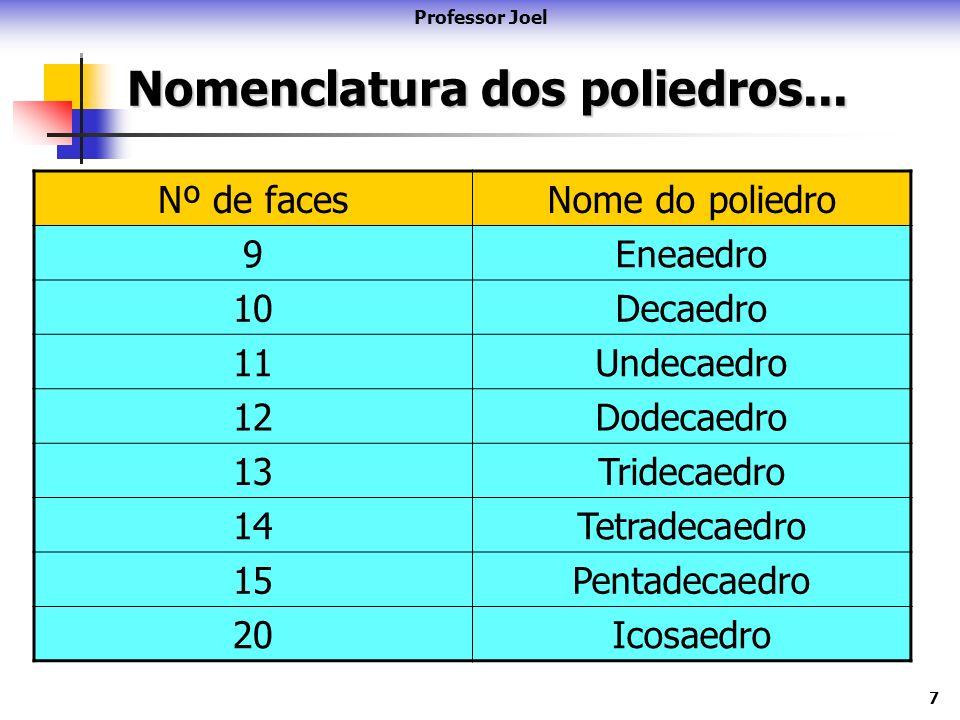 7 Nomenclatura dos poliedros... Professor Joel Nº de facesNome do poliedro 9Eneaedro 10Decaedro 11Undecaedro 12Dodecaedro 13Tridecaedro 14Tetradecaedr