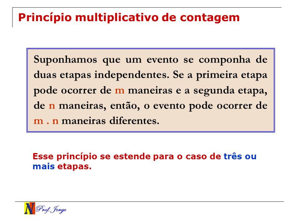 Prof. Jorge Princípio multiplicativo de contagem Suponhamos que um evento se componha de duas etapas independentes. Se a primeira etapa pode ocorrer d
