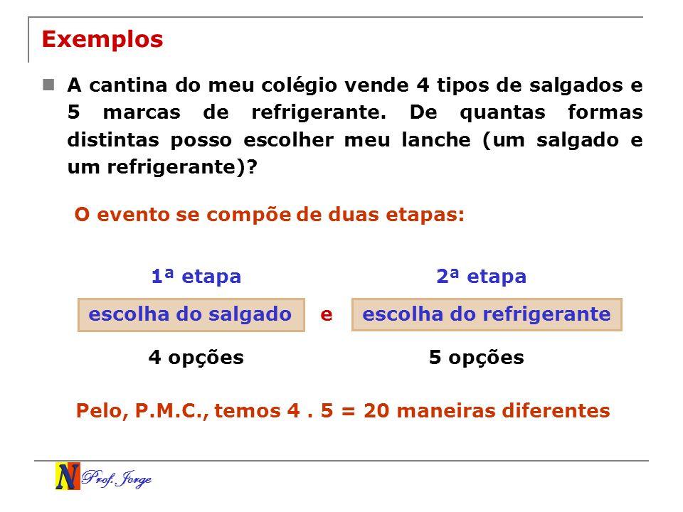 Prof. Jorge Exemplos A cantina do meu colégio vende 4 tipos de salgados e 5 marcas de refrigerante. De quantas formas distintas posso escolher meu lan
