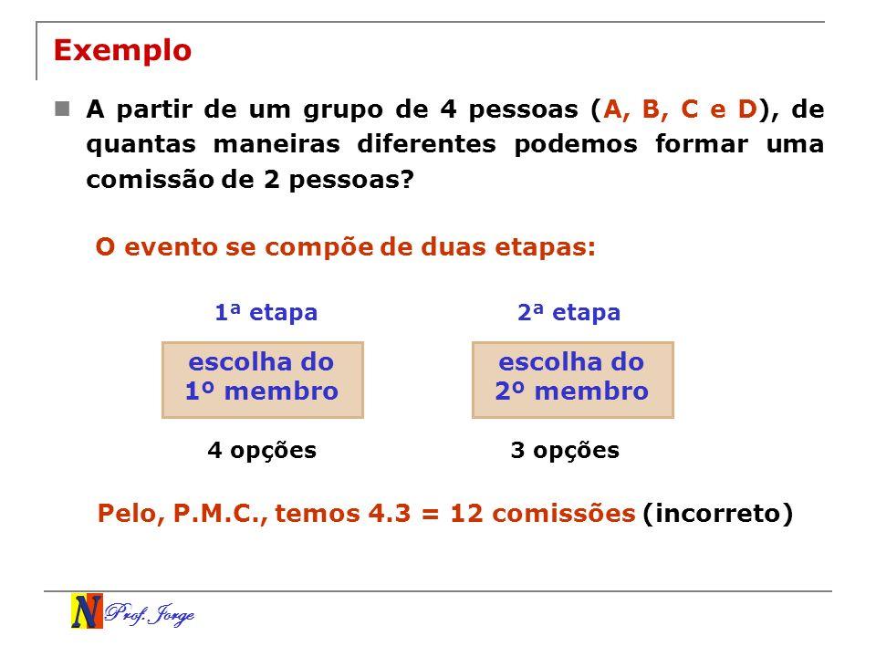 Prof. Jorge Exemplo A partir de um grupo de 4 pessoas (A, B, C e D), de quantas maneiras diferentes podemos formar uma comissão de 2 pessoas? O evento