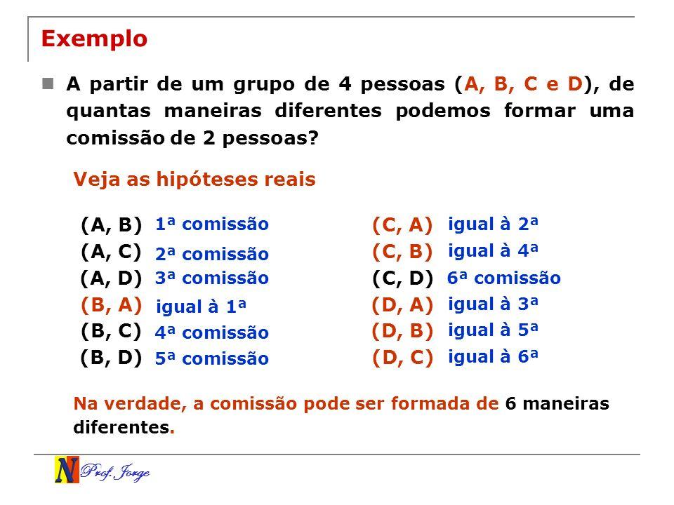 Prof. Jorge Exemplo A partir de um grupo de 4 pessoas (A, B, C e D), de quantas maneiras diferentes podemos formar uma comissão de 2 pessoas? Veja as