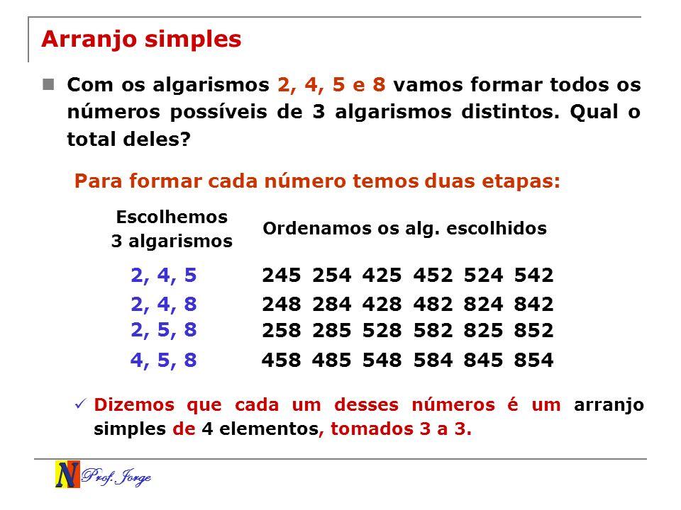 Prof. Jorge Arranjo simples Com os algarismos 2, 4, 5 e 8 vamos formar todos os números possíveis de 3 algarismos distintos. Qual o total deles? Para