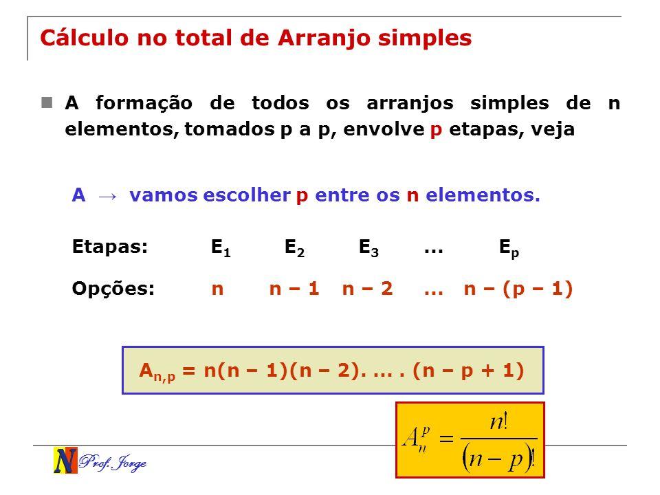Prof. Jorge Cálculo no total de Arranjo simples A formação de todos os arranjos simples de n elementos, tomados p a p, envolve p etapas, veja A vamos
