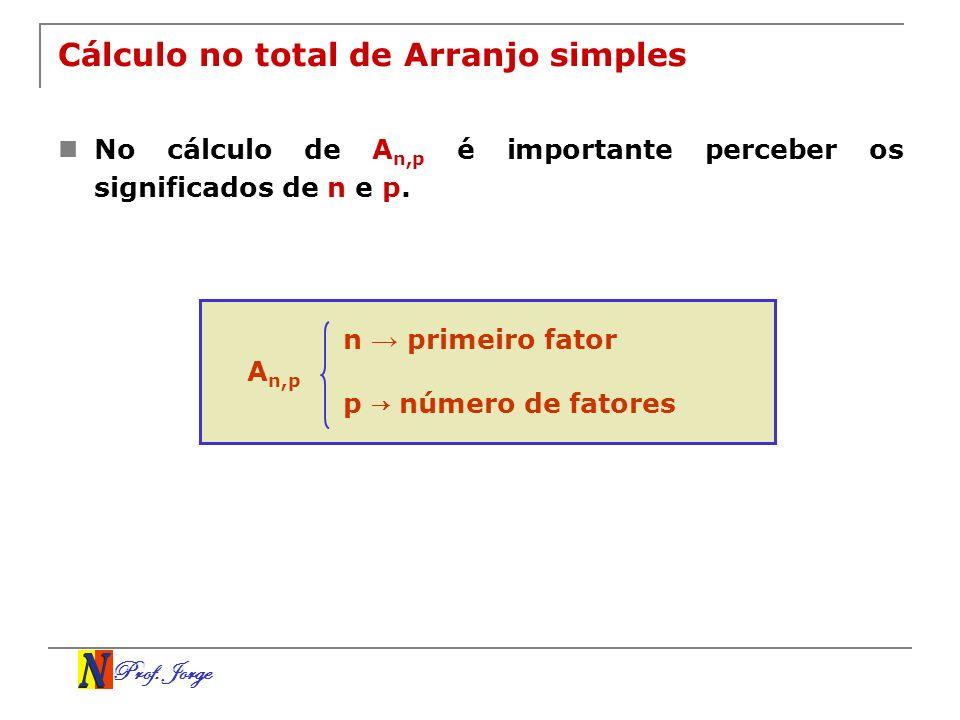 Prof. Jorge Cálculo no total de Arranjo simples No cálculo de A n,p é importante perceber os significados de n e p. n primeiro fator A n,p p número de