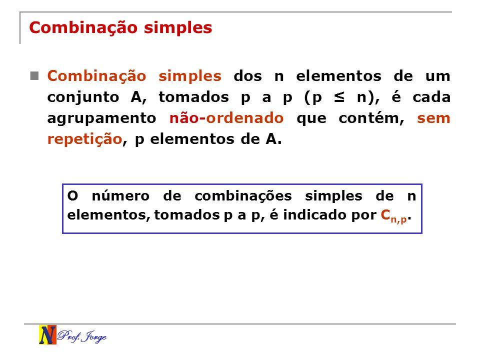 Prof. Jorge Combinação simples Combinação simples dos n elementos de um conjunto A, tomados p a p (p n), é cada agrupamento não-ordenado que contém, s