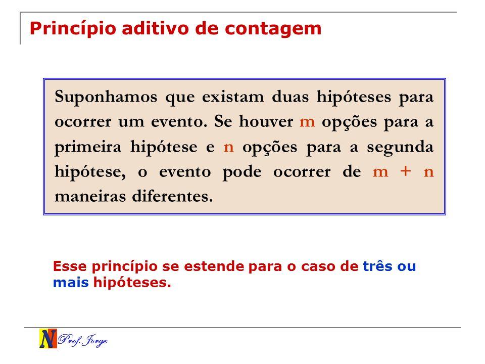 Prof. Jorge Princípio aditivo de contagem Suponhamos que existam duas hipóteses para ocorrer um evento. Se houver m opções para a primeira hipótese e