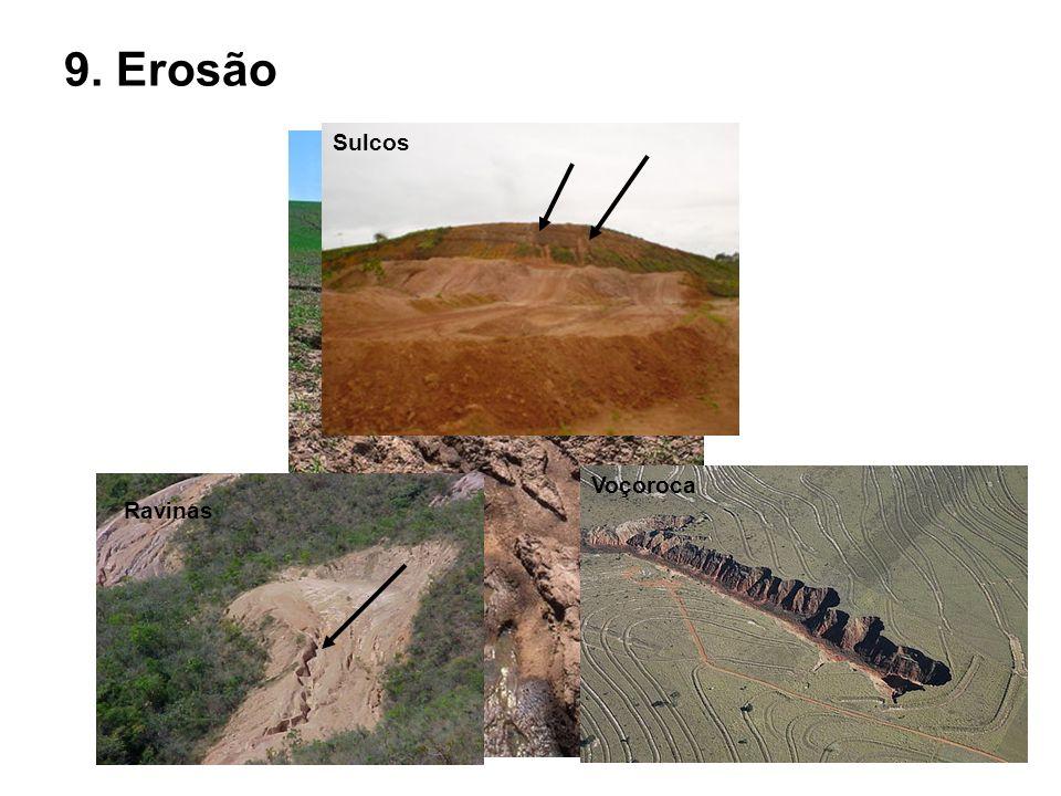 9. Erosão Sulcos Ravinas Voçoroca
