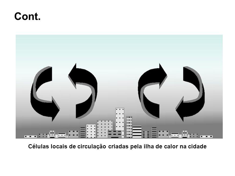 Cont. Células locais de circulação criadas pela ilha de calor na cidade