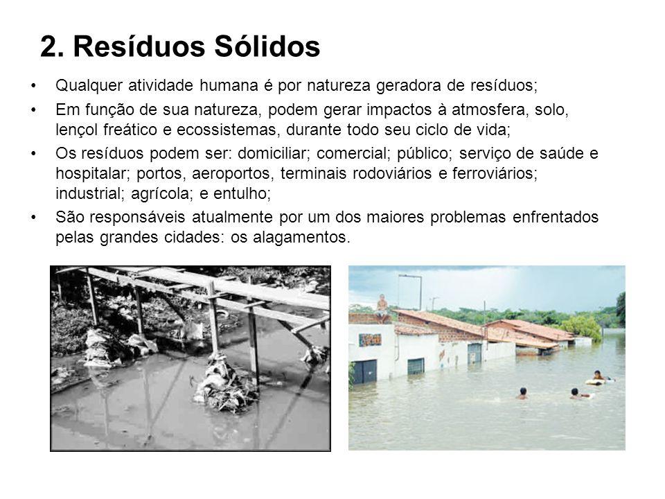 2. Resíduos Sólidos Qualquer atividade humana é por natureza geradora de resíduos; Em função de sua natureza, podem gerar impactos à atmosfera, solo,