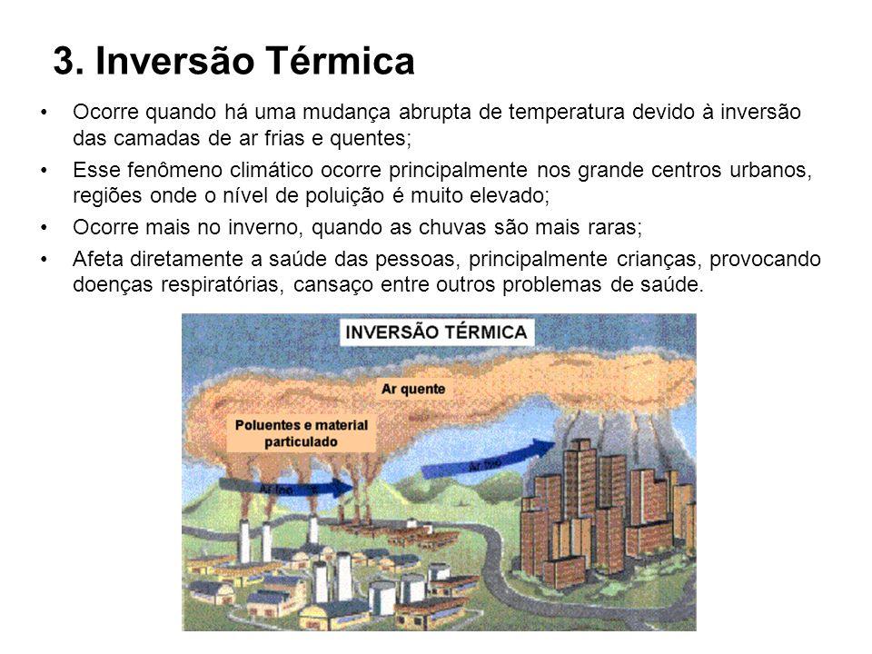 3. Inversão Térmica Ocorre quando há uma mudança abrupta de temperatura devido à inversão das camadas de ar frias e quentes; Esse fenômeno climático o