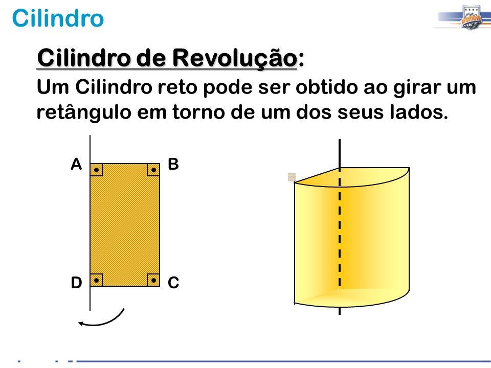 Cilindro Cilindro de Revolução Cilindro de Revolução: Um Cilindro reto pode ser obtido ao girar um retângulo em torno de um dos seus lados. AB DC