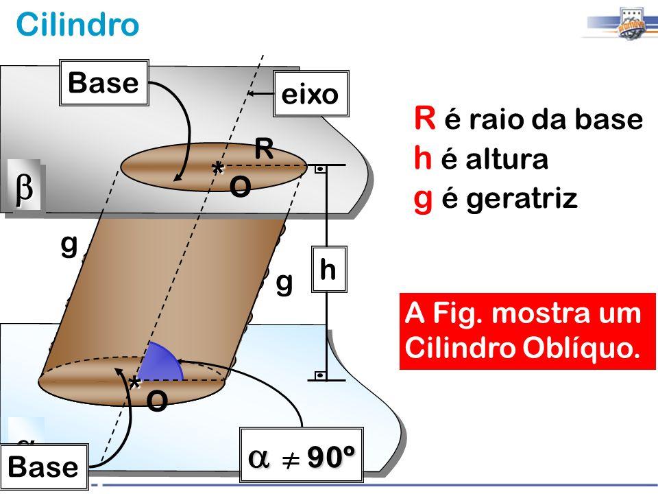Cilindro g g eixo 90º 90º Base O * O * R h A Fig. mostra um Cilindro Oblíquo. R é raio da base h é altura g é geratriz