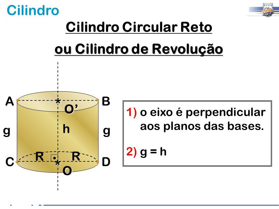 CilindroCilindro Circular Reto O* gg h 1) o eixo é perpendicular aos planos das bases. R DC ou Cilindro de Revolução R BA O* 2) g = h