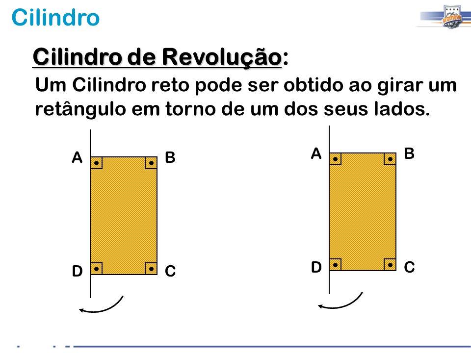 AB DC AB DC C ilindro de Revolução: Um Cilindro reto pode ser obtido ao girar um retângulo em torno de um dos seus lados.