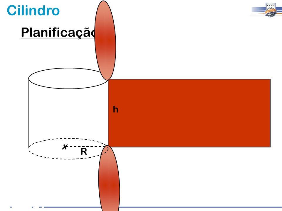 Cilindro Planificação : R h x