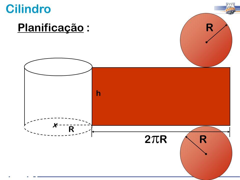 Cilindro Planificação : R h x R R 2 R