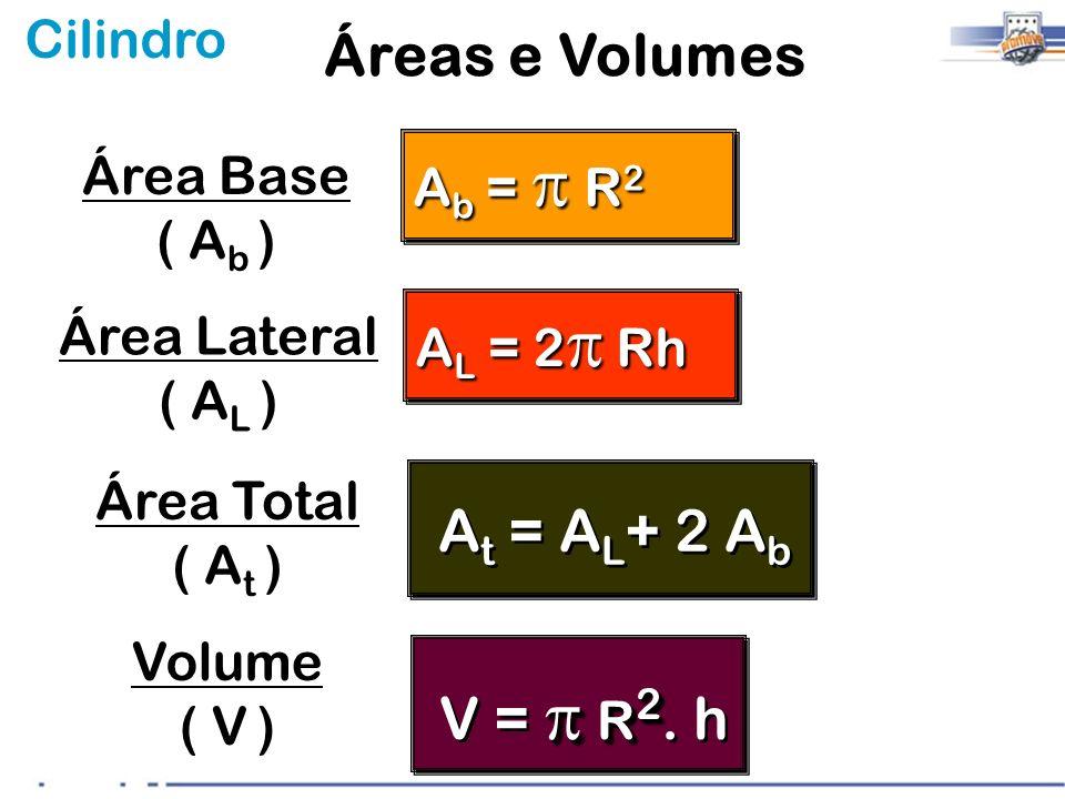 CilindroÁreas e Volumes A L = 2 Rh A t = A L + 2 A b R 2 V = R 2. h Área Lateral ( A L ) Área Total ( A t ) Volume ( V ) A b = R 2 Área Base ( A b )