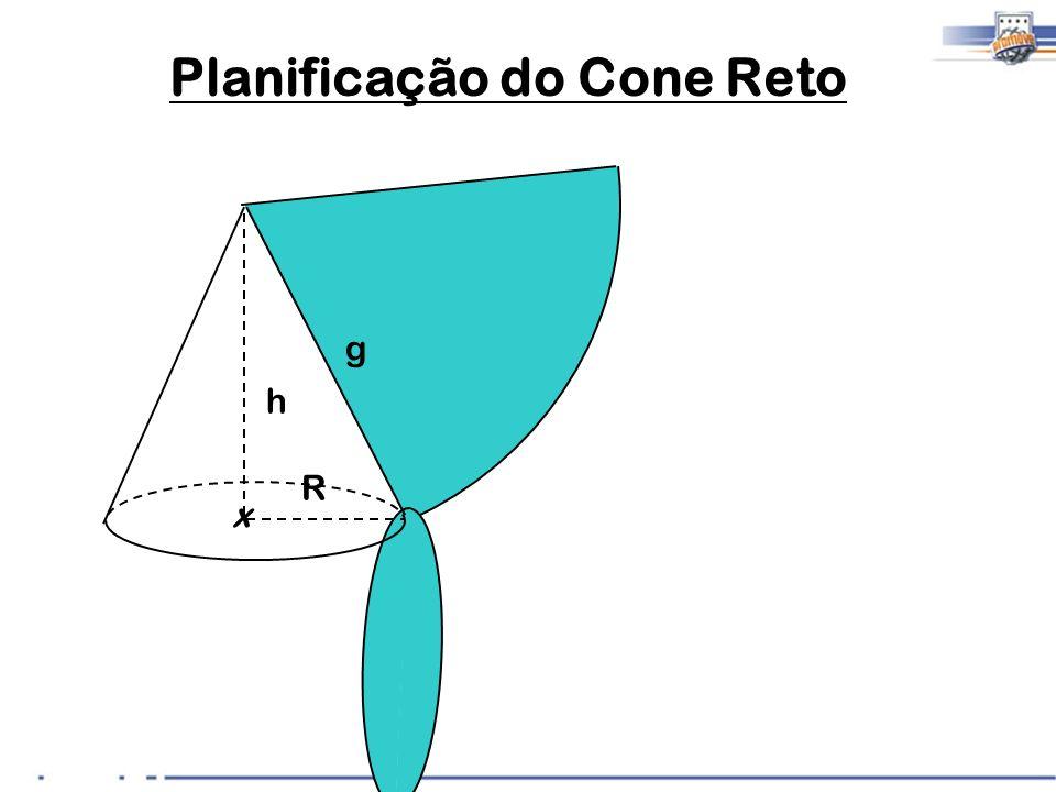 x h g R Planificação do Cone Reto