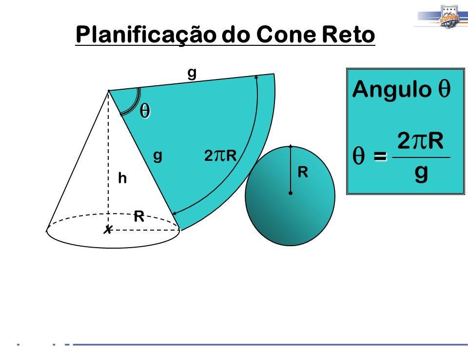 x h g R g 2 R R Angulo = = 2 R g Planificação do Cone Reto