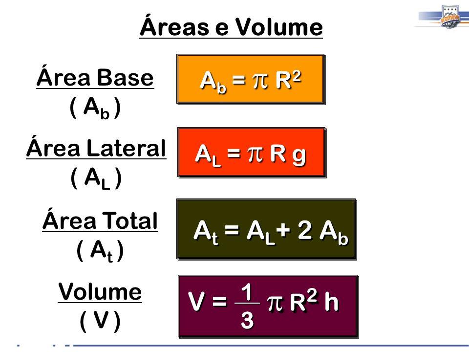 A L = R g A L = R g A t = A L + 2 A b Área Lateral ( A L ) Área Total ( A t ) Volume ( V ) A b = R 2 A b = R 2 Área Base ( A b ) Áreas e Volume R 2 V