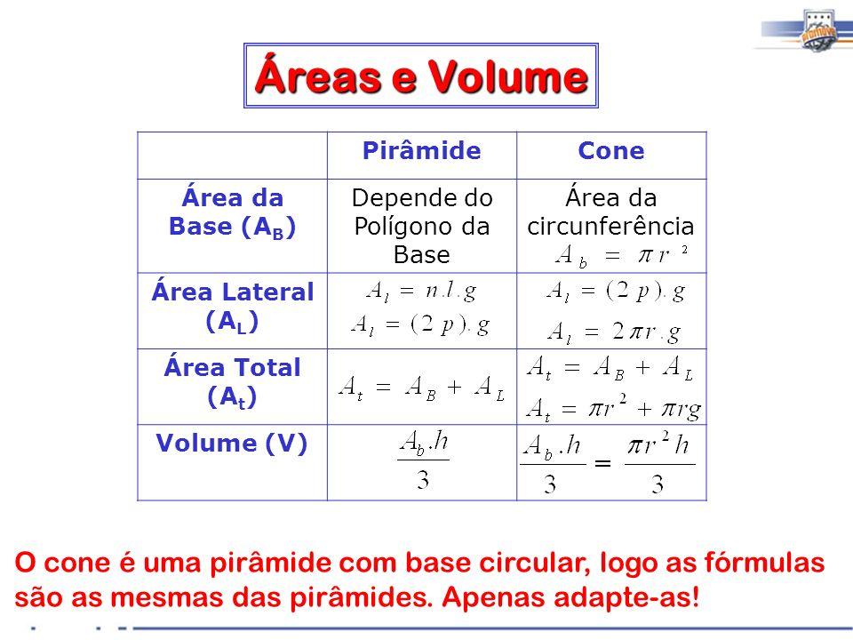 Áreas e Volume PirâmideCone Área da Base (A B ) Depende do Polígono da Base Área da circunferência Área Lateral (A L ) Área Total (A t ) Volume (V) O