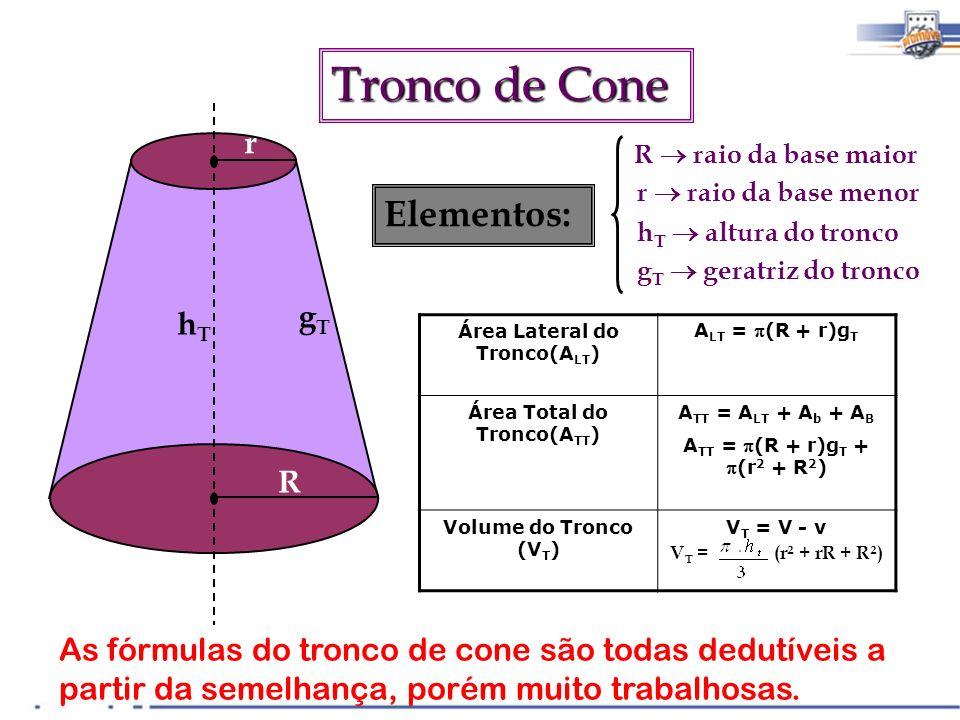 Tronco de Cone Elementos: R raio da base maior r raio da base menor h T altura do tronco g T geratriz do tronco R r gTgT hThT As fórmulas do tronco de