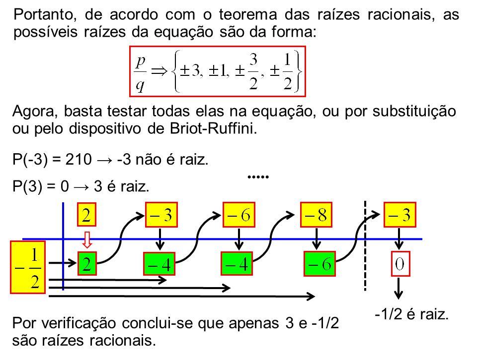 Agora, basta testar todas elas na equação, ou por substituição ou pelo dispositivo de Briot-Ruffini. Portanto, de acordo com o teorema das raízes raci