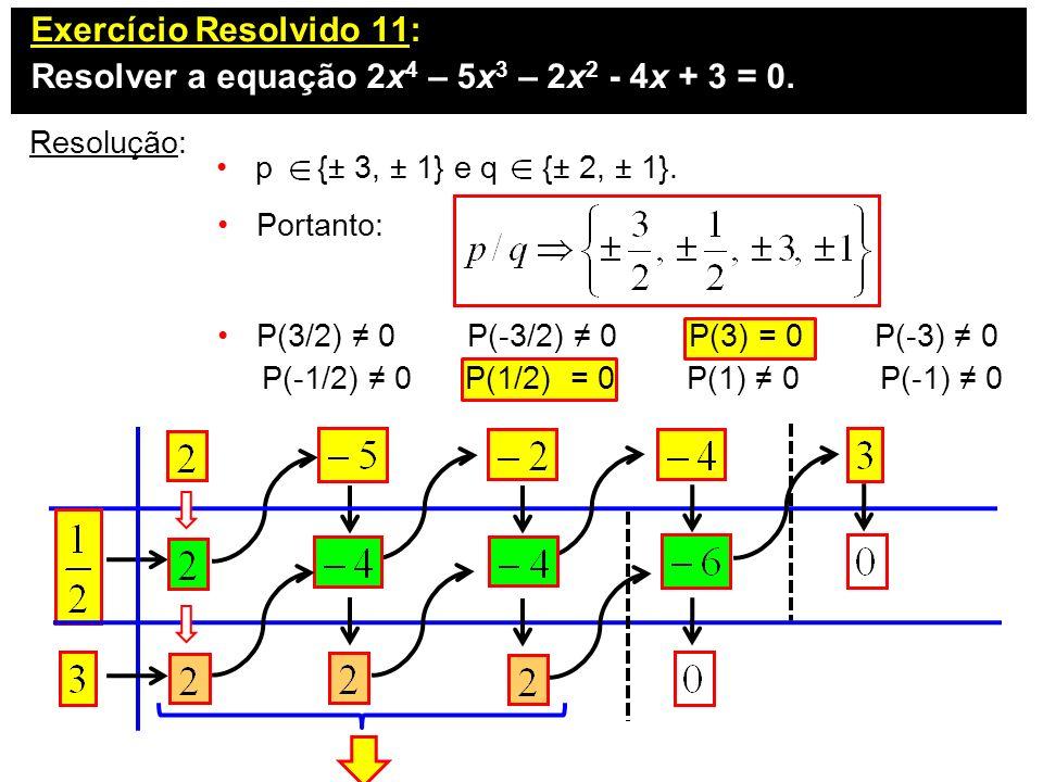 Exercício Resolvido 11: Resolver a equação 2x 4 – 5x 3 – 2x 2 - 4x + 3 = 0. Resolução: p {± 3, ± 1} e q {± 2, ± 1}. Portanto: P(3/2) 0 P(-3/2) 0 P(3)