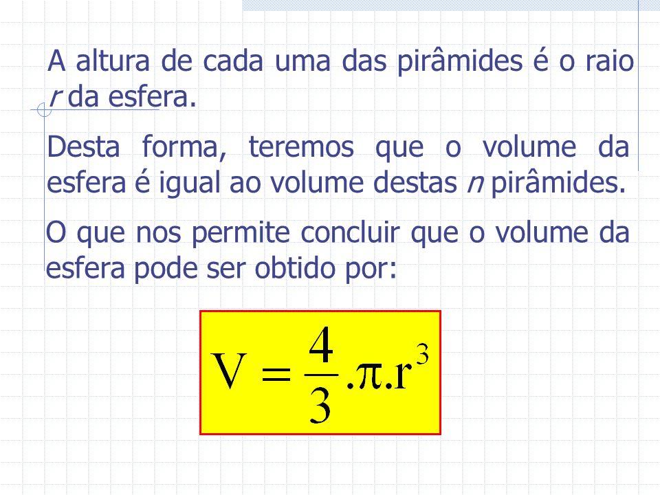 A altura de cada uma das pirâmides é o raio r da esfera. Desta forma, teremos que o volume da esfera é igual ao volume destas n pirâmides. O que nos p