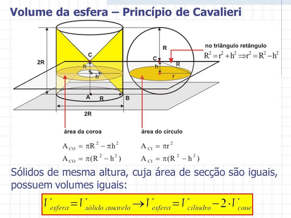 Volume da esfera – Princípio de Cavalieri Sólidos de mesma altura, cuja área de secção são iguais, possuem volumes iguais: