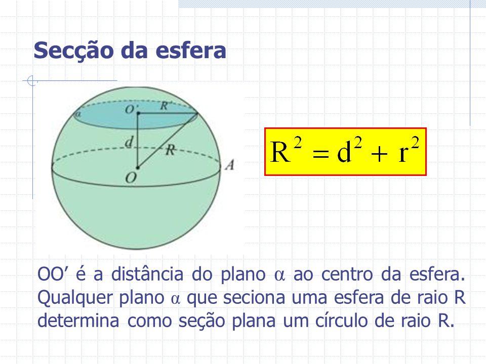 OO é a distância do plano α ao centro da esfera. Qualquer plano α que seciona uma esfera de raio R determina como seção plana um círculo de raio R.