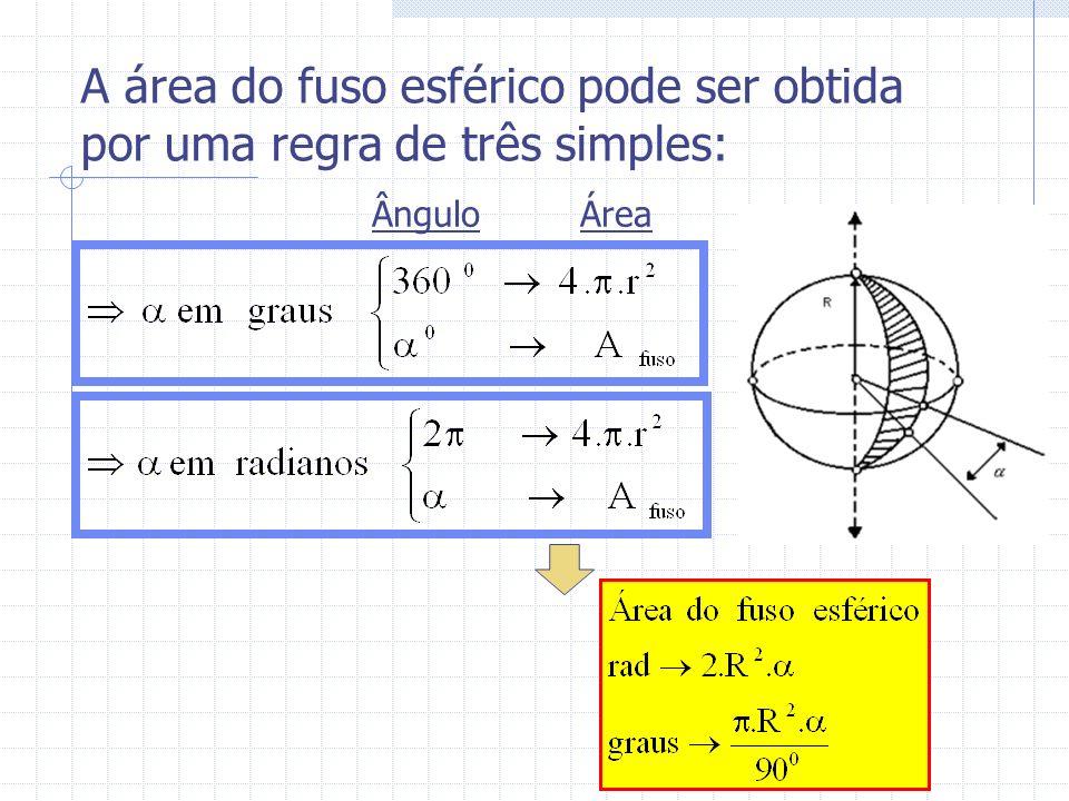 A área do fuso esférico pode ser obtida por uma regra de três simples: Ângulo Área