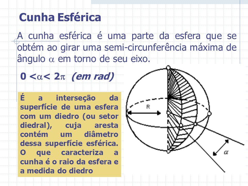 Cunha Esférica A cunha esférica é uma parte da esfera que se obtém ao girar uma semi-circunferência máxima de ângulo em torno de seu eixo. 0 < < 2 (em