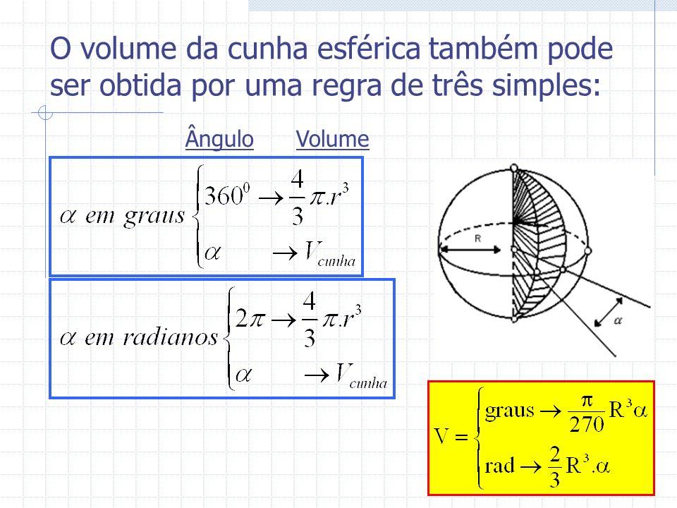 O volume da cunha esférica também pode ser obtida por uma regra de três simples: Ângulo Volume