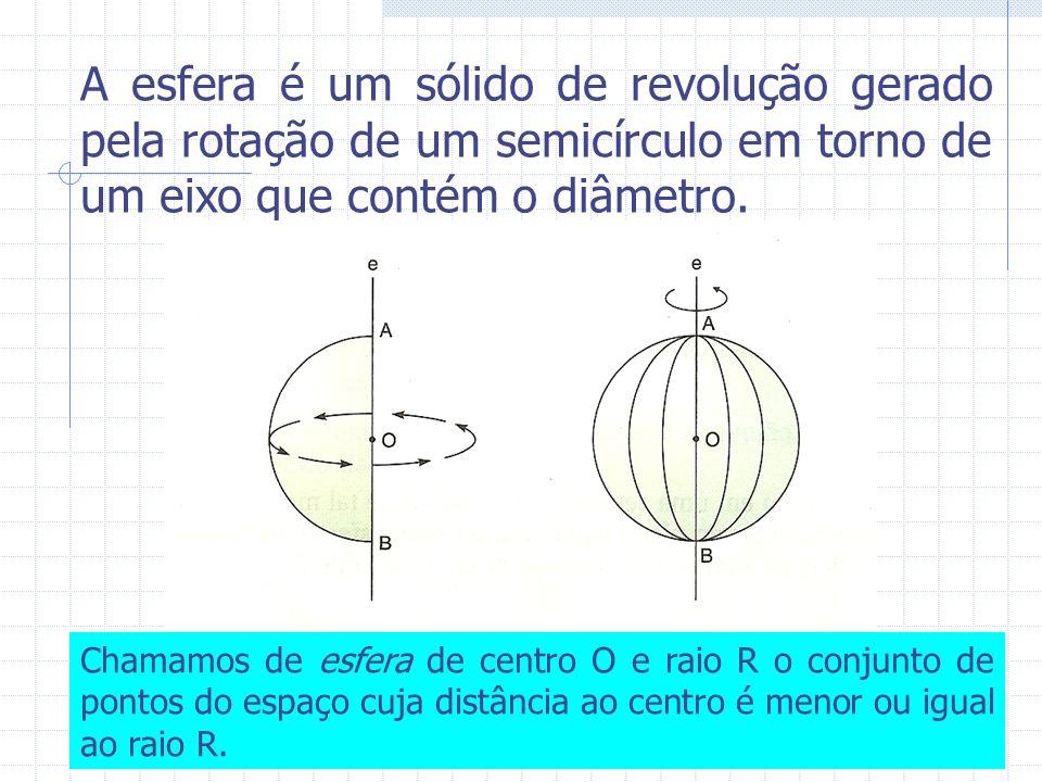 A esfera é um sólido de revolução gerado pela rotação de um semicírculo em torno de um eixo que contém o diâmetro. Chamamos de esfera de centro O e ra