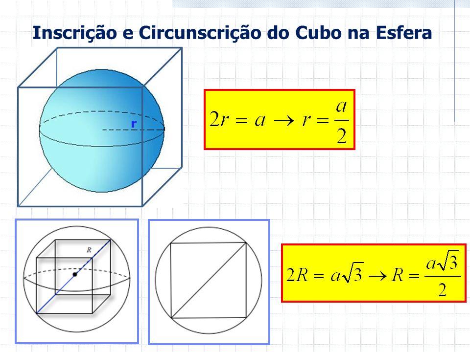 Inscrição e Circunscrição do Cubo na Esfera