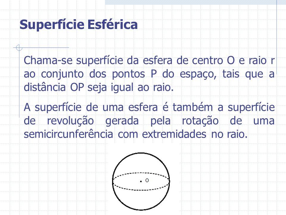 Superfície Esférica Chama-se superfície da esfera de centro O e raio r ao conjunto dos pontos P do espaço, tais que a distância OP seja igual ao raio.